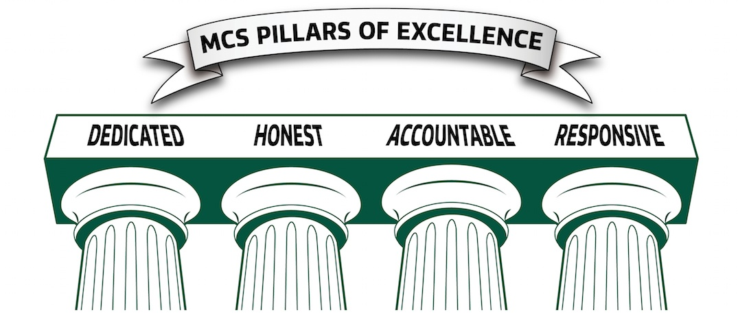 MCS Pillars of Excellence